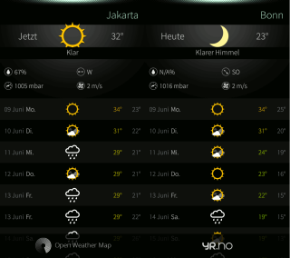 Weather forecast for Jakarta and Bonn on 9th June 2014